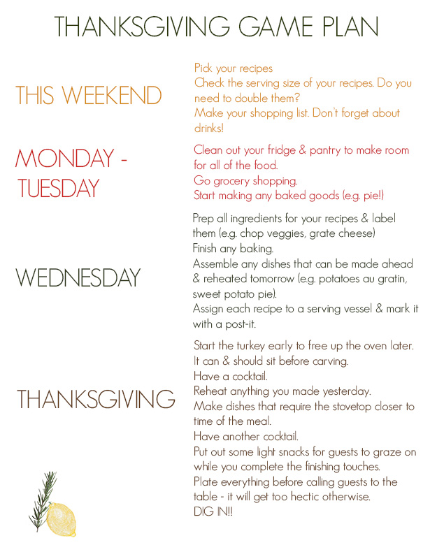 thanksgiving plan